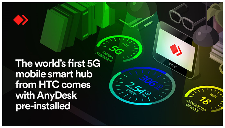 AnyDesk's contribution to the HTC 5G Hub